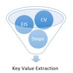 EC4_View_Concept