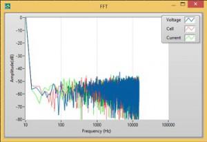 EC4DAQ FFT panel