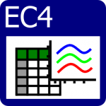 EC4 Plot