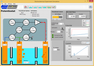 EC4™Simulate Potentiostat