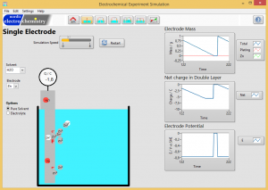 EC4™Simulate Single Electrode Setup