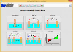 EC4™Simulate Overview