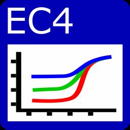 EC4™View